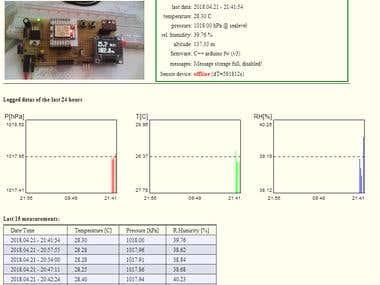 Embedded development IOT demo