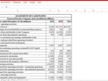 Financial Analysis of GE Electric
