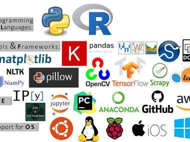 Tools,frameworks and coding languages that I am proficient