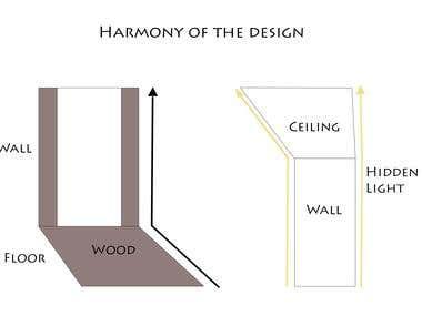 Bathroom Design & Render
