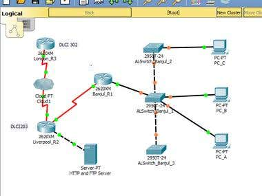 Need someone to finish my packet tracer