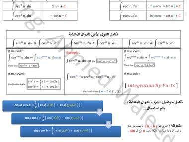 Integration ( Trig. )