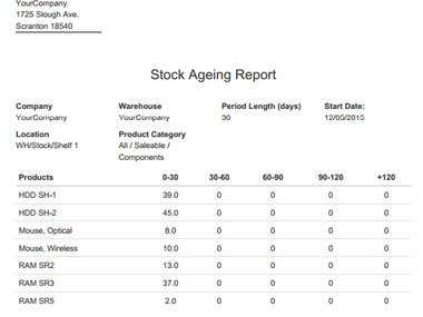 odoo Stock Inventory Aging Report PDF/Excel