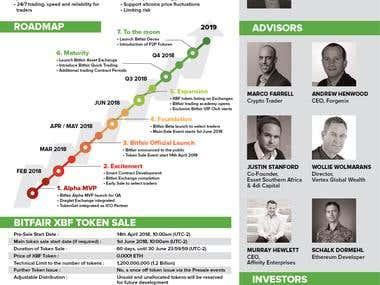 Bitcoin company profile infographic