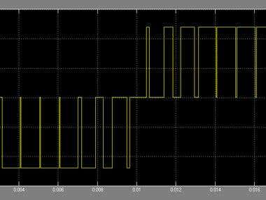 Three-Phase H-Bridge multilevel inverter