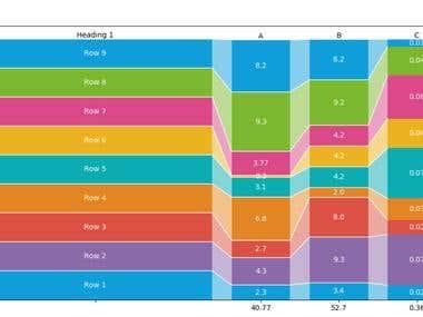 Matplotlib for data analysis