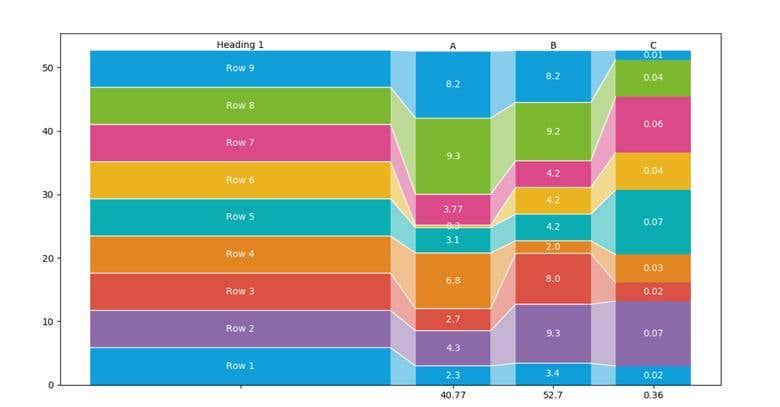 Matplotlib For Data Analysis Freelancer