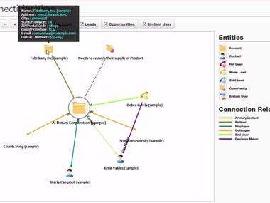 Dynamic CRM Visual Relationship Mapping. Visual Relationship