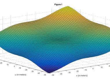 3D Function MATLAB