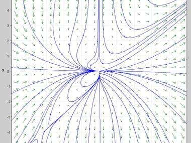 Graphing Nonlinear Systems MATLAB