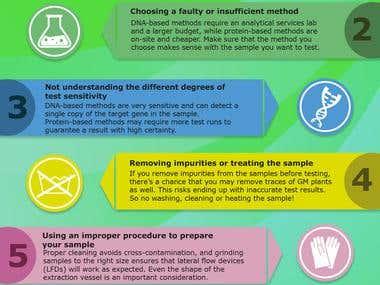 Infografia GMO