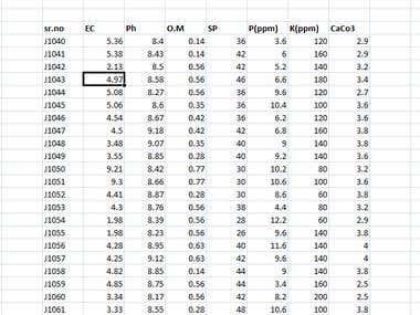 Data entry on spreadsheet