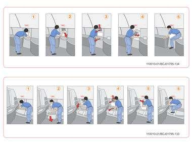 Airplane safety instruction card