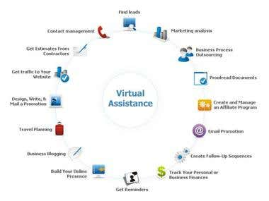 All around Virtual Assistant.