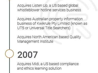 Infographic for Corporate Website