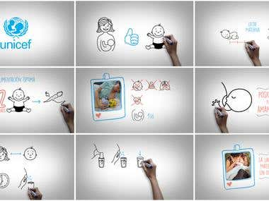 Unicef -Whiteboard Animation