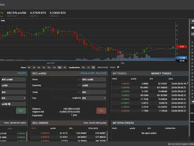 Trading Site using Bitshare