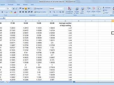 Analysis of Call center statistical data