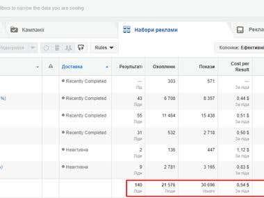 Advertising of webinar in Facebook