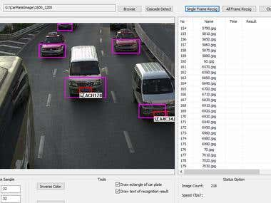 License Plate Detection and Recognition Using OPENCV
