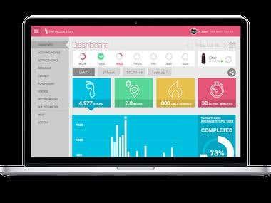 UI/UX for Mobile & Desktop Apps
