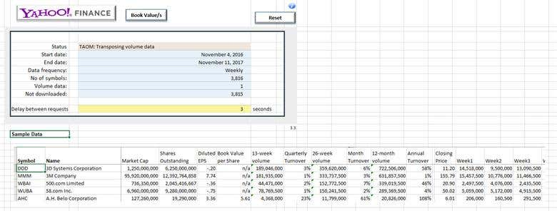 Excel Stock Price