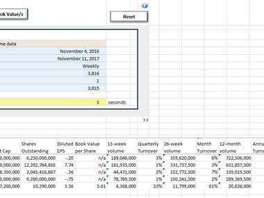 YAHOO Finace API - Excel - VBA, Python Code
