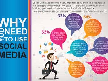 Why need to use Social Media