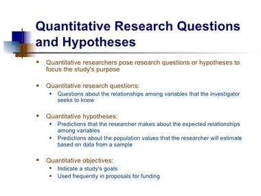 Research question and hypothesis