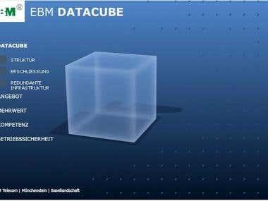 EBM Datacube