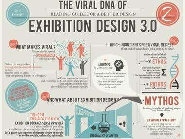 Infographic Design2