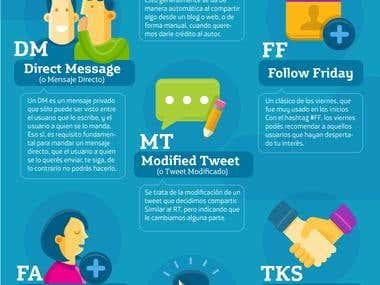 Movistar infographics