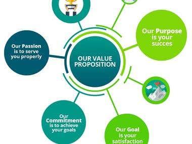 Avila-Go Proposition Value