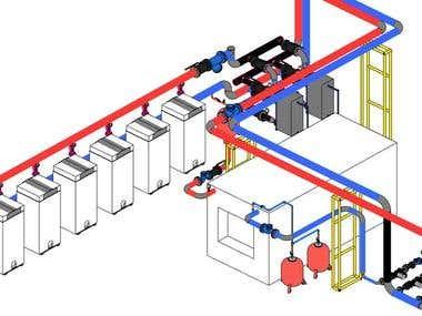 HVAC 3D