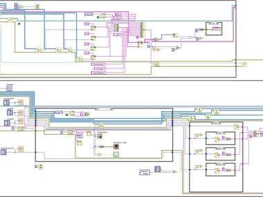 LABVIEW schematics