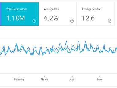 Webmaster Actual Data