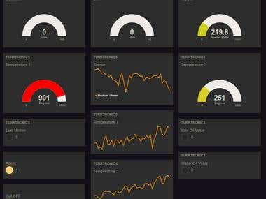 IOT Dashboard for customized industrial application