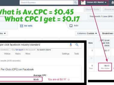 FACEBOOK LASER TARGETED AD CAMPAIGN WITH LOW CPC