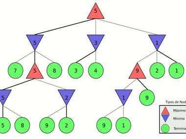 Zulian_chess.blogspot.com