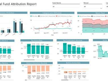Power BI Dashboard for Mutual Fund Managers