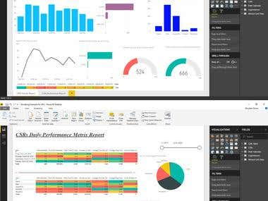Customer Support Activity Dashboard in Power BI