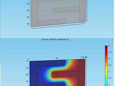Comsol optimisatiom