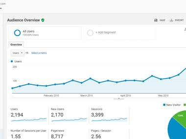 Traffic improvement with 6 months of SEO campaign
