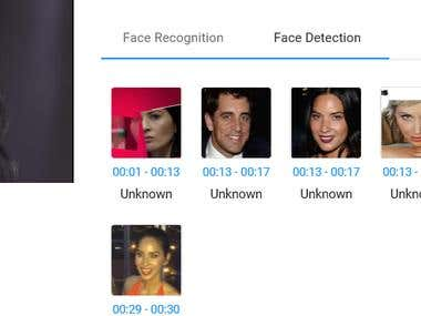 AI Face Detection.