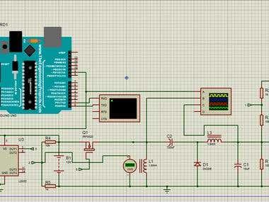 PID Control Based Zeta DC-DC Converter