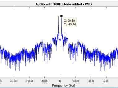 MATLAB - Audio Signal Processing