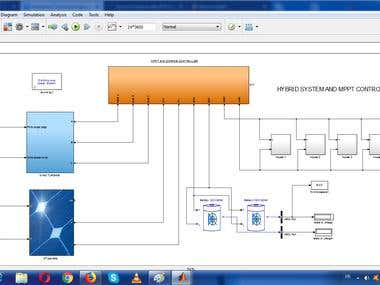 SOLAR AND WIND ENERGY SIMULINK MODELING