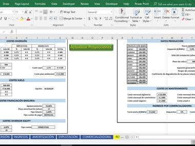 Photovoltaic system financial analysis
