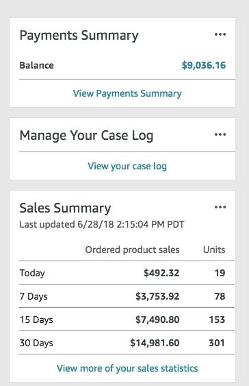 Amazon Company We Helped