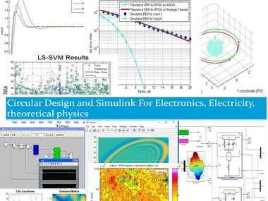 Matlab simulations